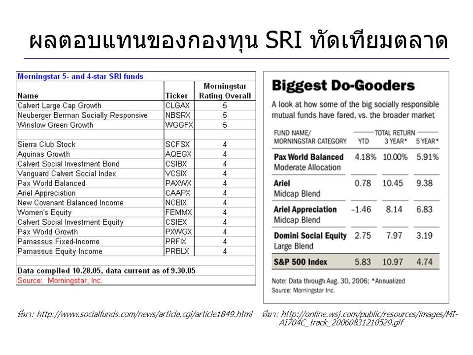 ผลตอบแทนของกองทุน SRI ทัดเทียมตลาด ที่มา: http://www.socialfunds.com/news/article.cgi/article1849.htmlที่มา: http://online.wsj.com/public/resources/im