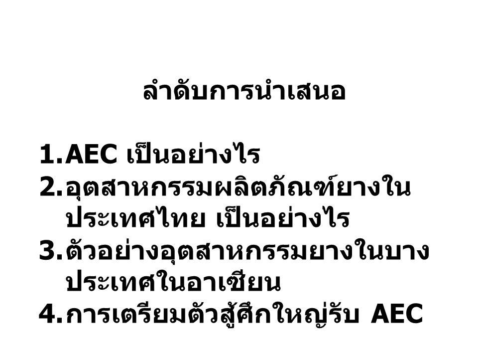 ลำดับการนำเสนอ 1.AEC เป็นอย่างไร 2. อุตสาหกรรมผลิตภัณฑ์ยางใน ประเทศไทย เป็นอย่างไร 3.