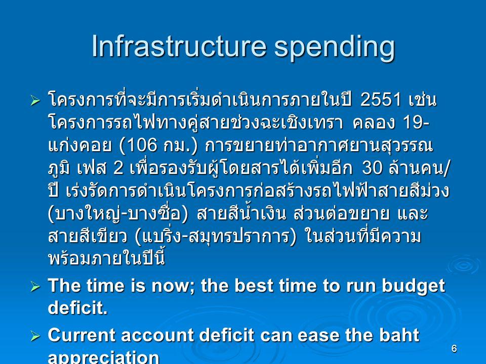 6 Infrastructure spending  โครงการที่จะมีการเริ่มดำเนินการภายในปี 2551 เช่น โครงการรถไฟทางคู่สายช่วงฉะเชิงเทรา คลอง 19- แก่งคอย (106 กม.) การขยายท่าอากาศยานสุวรรณ ภูมิ เฟส 2 เพื่อรองรับผู้โดยสารได้เพิ่มอีก 30 ล้านคน / ปี เร่งรัดการดำเนินโครงการก่อสร้างรถไฟฟ้าสายสีม่วง ( บางใหญ่ - บางซื่อ ) สายสีน้ำเงิน ส่วนต่อขยาย และ สายสีเขียว ( แบริ่ง - สมุทรปราการ ) ในส่วนที่มีความ พร้อมภายในปีนี้  The time is now; the best time to run budget deficit.