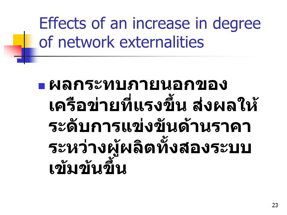 23 Effects of an increase in degree of network externalities  ผลกระทบภายนอกของ เครือข่ายที่แรงขึ้น ส่งผลให้ ระดับการแข่งขันด้านราคา ระหว่างผู้ผลิตทั้