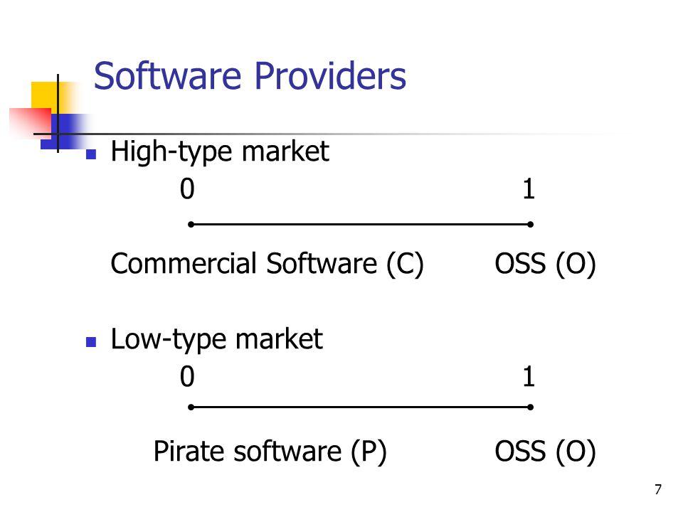 8 Equilibrium of the model  Two-stage game  Stage 1: ผู้ผลิตซอฟแวร์ตั้งราคา สินค้าของตน  Stage 2: ผู้บริโภคตัดสินใจเลือก ซื้อสินค้าจากข้อมูล ราคาที่ได้รับ (p C,p O )  Backward Induction