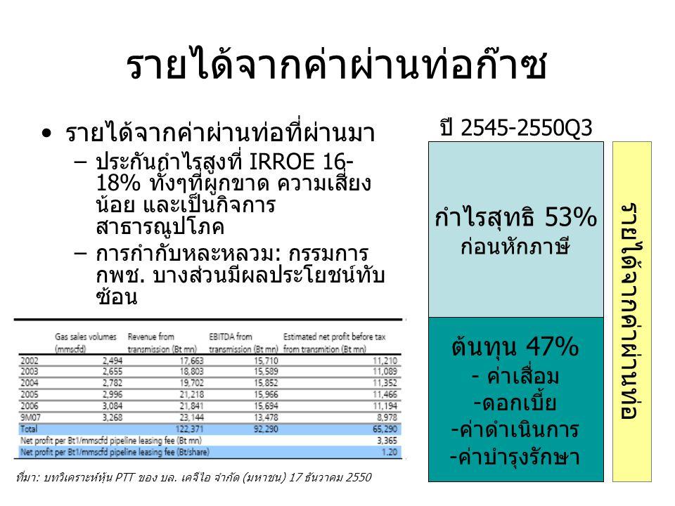 รายได้จากค่าผ่านท่อก๊าซ •รายได้จากค่าผ่านท่อที่ผ่านมา –ประกันกำไรสูงที่ IRROE 16- 18% ทั้งๆที่ผูกขาด ความเสี่ยง น้อย และเป็นกิจการ สาธารณูปโภค –การกำก
