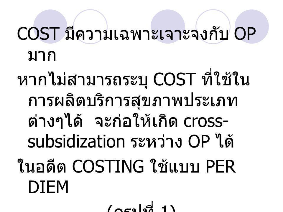 ในปัจจุบัน ใช้วิธีการ COSTING ที่ ได้ OP สอดคล้องกับ COST เช่น activity-based costing ตัวอย่างเช่น  IPD ใช้ DRG, HRG, CMG  OPD ใช้ APC, ACCS ( ดูรูปที่ 2)