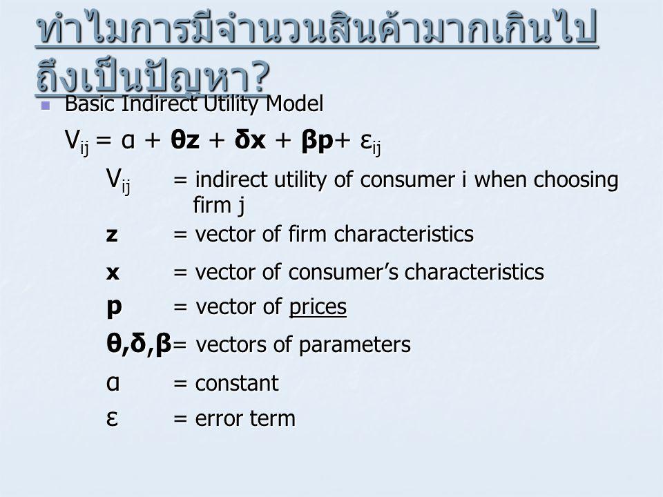 ทำไมการมีจำนวนสินค้ามากเกินไป ถึงเป็นปัญหา ?  Basic Indirect Utility Model V ij = α + θz + δx + βp+ ε ij V ij = indirect utility of consumer i when c