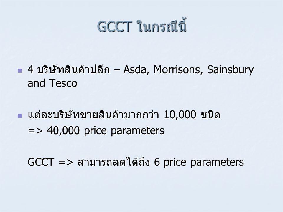 GCCT ในกรณีนี้  4 บริษัทสินค้าปลีก – Asda, Morrisons, Sainsbury and Tesco  แต่ละบริษัทขายสินค้ามากกว่า 10,000 ชนิด => 40,000 price parameters GCCT =