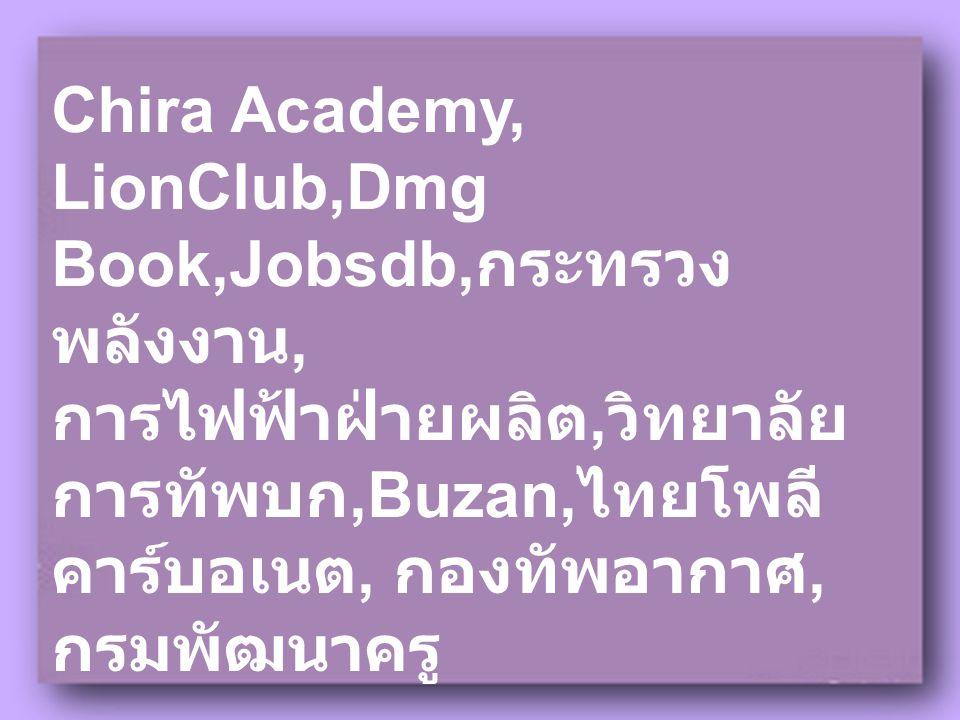 Chira Academy, LionClub,Dmg Book,Jobsdb, กระทรวง พลังงาน, การไฟฟ้าฝ่ายผลิต, วิทยาลัย การทัพบก,Buzan, ไทยโพลี คาร์บอเนต, กองทัพอากาศ, กรมพัฒนาครู