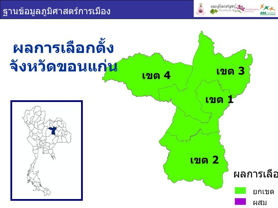 ฐานข้อมูลภูมิศาสตร์การเมือง ผลการเลือกตั้ง จังหวัดขอนแก่น ยกเขต ผสม ผลการเลือกตั้ง เขต 3 เขต 4 เขต 1 เขต 2