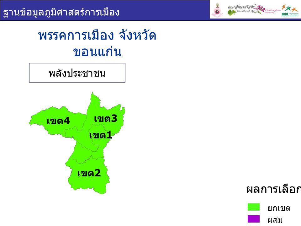 ฐานข้อมูลภูมิศาสตร์การเมือง พรรคการเมือง จังหวัด ขอนแก่น พลังประชาชน ยกเขต ผสม ผลการเลือกตั้ง เขต 1 เขต 2 เขต 3 เขต 4