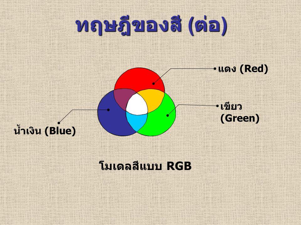 ทฤษฎีของสี ( ต่อ ) แดง (Red) เขียว (Green) น้ำเงิน (Blue) โมเดลสีแบบ RGB
