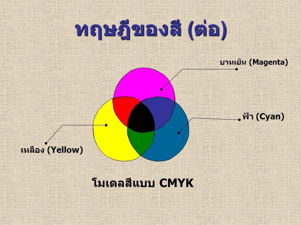 ทฤษฎีของสี ( ต่อ ) บานเย็น (Magenta) ฟ้า (Cyan) เหลือง (Yellow) โมเดลสีแบบ CMYK
