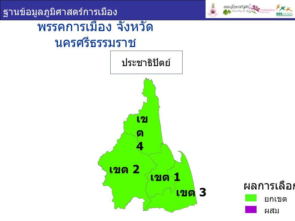ฐานข้อมูลภูมิศาสตร์การเมือง พรรคการเมือง จังหวัด นครศรีธรรมราช ยกเขต ผสม ผลการเลือกตั้ง ประชาธิปัตย์ เขต 1 เขต 2 เข ต 4 เขต 3