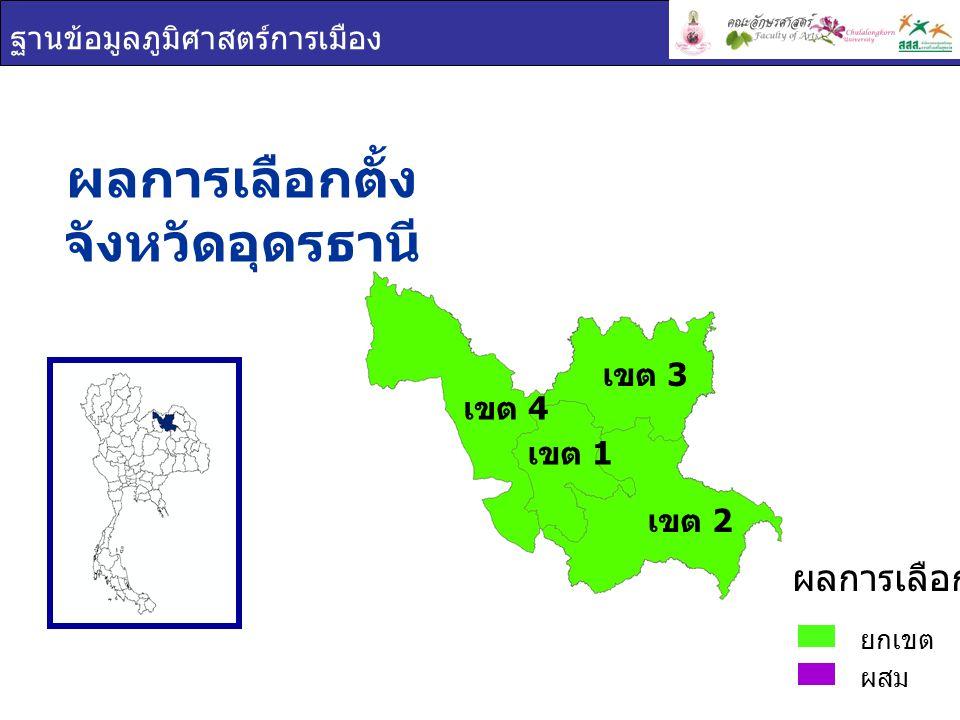 ฐานข้อมูลภูมิศาสตร์การเมือง ผลการเลือกตั้ง จังหวัดอุดรธานี ยกเขต ผสม ผลการเลือกตั้ง เขต 1 เขต 2 เขต 3 เขต 4