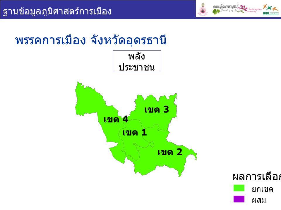 ฐานข้อมูลภูมิศาสตร์การเมือง พรรคการเมือง จังหวัดอุดรธานี พลัง ประชาชน ยกเขต ผสม ผลการเลือกตั้ง เขต 1 เขต 2 เขต 3 เขต 4