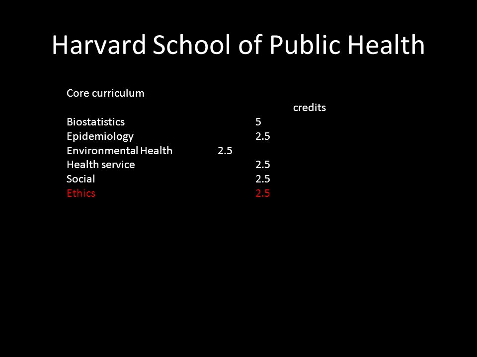 Harvard School of Public Health Core curriculum credits Biostatistics5 Epidemiology2.5 Environmental Health2.5 Health service2.5 Social2.5 Ethics2.5