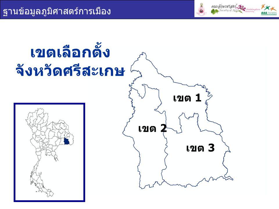 ฐานข้อมูลภูมิศาสตร์การเมือง การใช้สิทธิเลือกตั้ง จังหวัด ศรีสะเกษ เขตผู้มีสิทธิเลือกตั้งผู้ใช้สิทธิเลือกตั้งร้อยละผู้ใช้สิทธิ เลือกตั้ง ศรีสะเกษ 945,060718,09475.98 เขต 1 320,433253,30879.05 เขต 2 312,453230,91573.90 เขต 3 312,174233,87174.92 เขต 1 เขต 2 เขต 3 ผู้มาใช้สิทธิเลือกตั้ง ผู้ไม่มาใช้สิทธิเลือกตั้ง ผลรวม 75.98% 24.02%