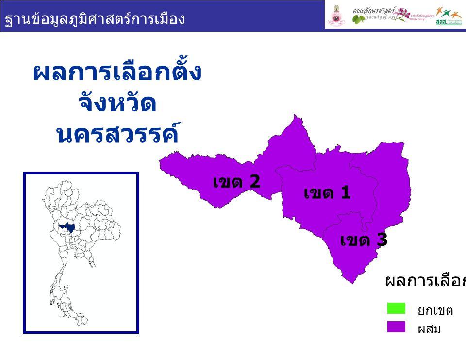 ฐานข้อมูลภูมิศาสตร์การเมือง เขต 1 เขต 2 ผลการเลือกตั้ง จังหวัด นครสวรรค์ ยกเขต ผสม ผลการเลือกตั้ง เขต 3