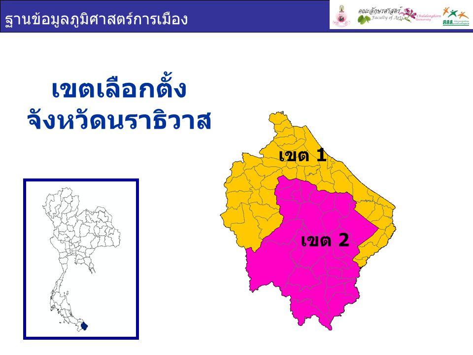 ฐานข้อมูลภูมิศาสตร์การเมือง เขตเลือกตั้ง จังหวัดนราธิวาส เขต 1 เขต 2