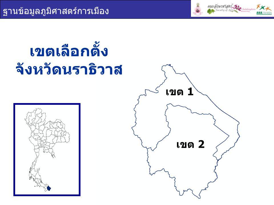 ฐานข้อมูลภูมิศาสตร์การเมือง เขต 2 เขต 1 การใช้สิทธิเลือกตั้ง จังหวัด นราธิวาส เขตผู้มีสิทธิเลือกตั้งผู้ใช้สิทธิเลือกตั้งร้อยละผู้ใช้สิทธิ เลือกตั้ง นราธิวาส 441,122342,58777.66 เขต 1 272,260212,64878.10 เขต 2 168,862129,93976.95 ผู้มาใช้สิทธิเลือกตั้ง ผู้ไม่มาใช้สิทธิเลือกตั้ง ผลรวม 77.66% 22.34%