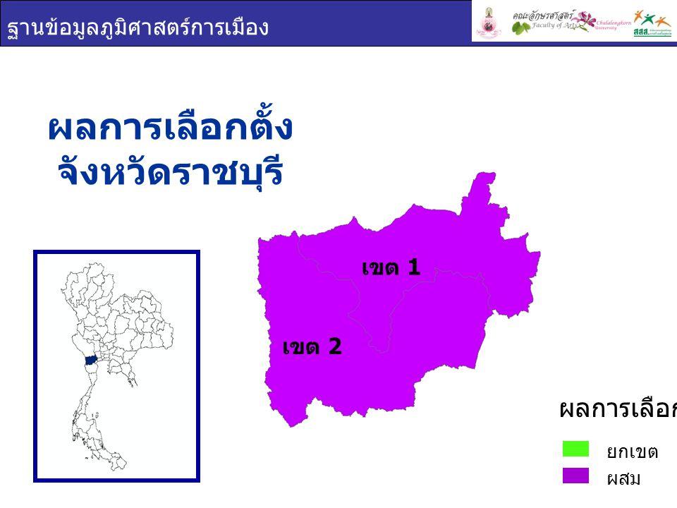ฐานข้อมูลภูมิศาสตร์การเมือง พรรคการเมือง จังหวัดราชบุรี ยกเขต ผสม ผลการเลือกตั้ง ชาติไทย เขต 1 เขต 2 ประชาธิปัตย์ พลัง ประชาชน มัชฌิมาธิป ไตย เขต 1 เขต 2 เขต 1 เขต 2 เขต 1 เขต 2