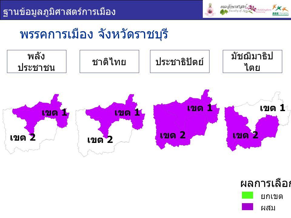 ฐานข้อมูลภูมิศาสตร์การเมือง ชื่อ - สกุล ภาพพรรค คะแนน เสียง ที่ได้ ร้อยละของคะแนน ที่ได้ ( ต่อจำนวน ผู้ใช้สิทธิเลือกตั้ง ) ร้อยละของคะแนน ที่ได้ ( ต่อจำนวน ผู้มีสิทธิเลือกตั้ง ) บุญลือ ประเสริฐ โสภา พลัง ประชาชน 109,31237.0829.83 ปารีณา ปาจรียางกูร ชาติไทย 102,34934.7127.93 ปรีชญา ขำเจริญ ประชาธิปัตย์ 92,16931.2625.15 พรรคการเมือง : จังหวัด ราชบุรี เขต 1 ยกเขต ผสม ผลการเลือกตั้ง เขต 1