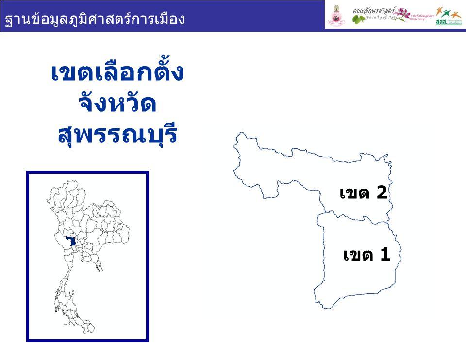 ฐานข้อมูลภูมิศาสตร์การเมือง เขต 2 เขต 1 การใช้สิทธิเลือกตั้ง จังหวัด สุพรรณบุรี เขตผู้มีสิทธิเลือกตั้งผู้ใช้สิทธิเลือกตั้งร้อยละผู้ใช้สิทธิ เลือกตั้ง สุพรรณบุรี 617,478466,43575.54 เขต 1 358,553267,55974.62 เขต 2 258,925198,87676.81 ผู้มาใช้สิทธิเลือกตั้ง ผู้ไม่มาใช้สิทธิเลือกตั้ง ผลรวม 24.46% 75.54%