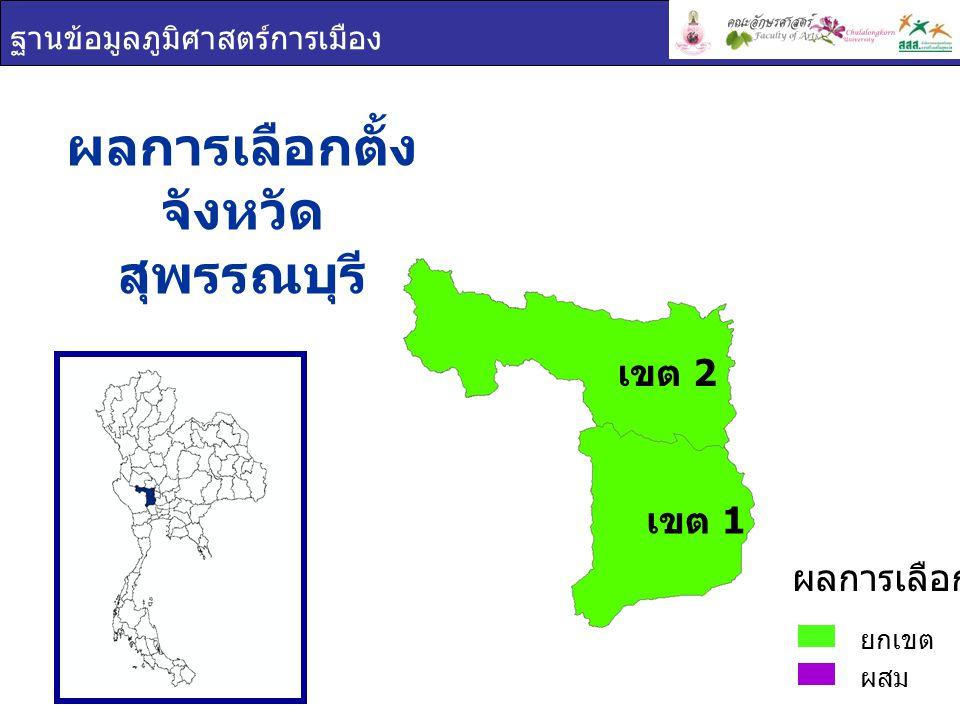 ฐานข้อมูลภูมิศาสตร์การเมือง พรรคการเมือง จังหวัด สุพรรณบุรี ชาติไทย ยกเขต ผสม ผลการเลือกตั้ง เขต 2 เขต 1