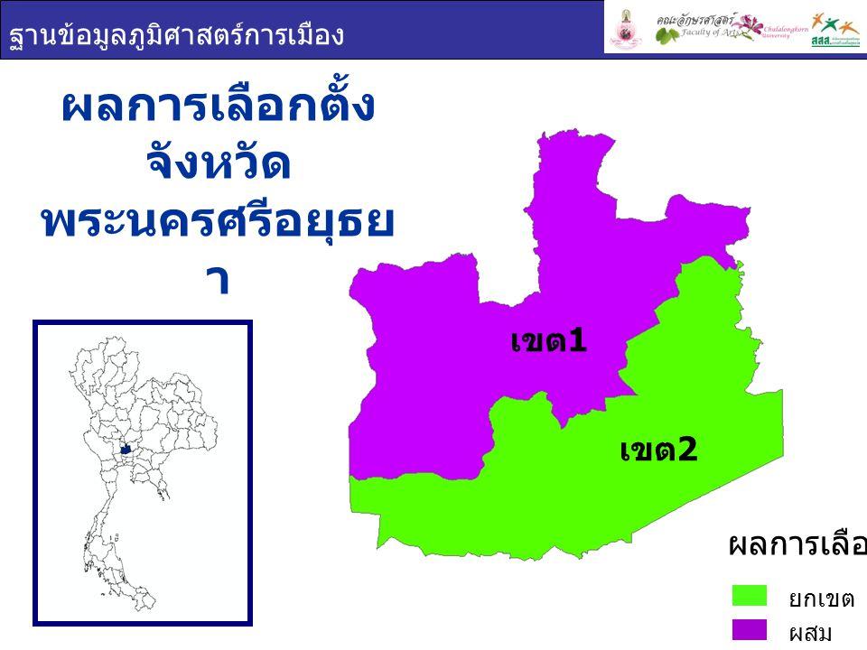 ฐานข้อมูลภูมิศาสตร์การเมือง พรรคการเมือง จังหวัด พระนครศรีอยุธยา พลังประชาชนชาติไทย ยกเขต ผสม ผลการเลือกตั้ง เขต 1 เขต 2 เขต 1 เขต 2