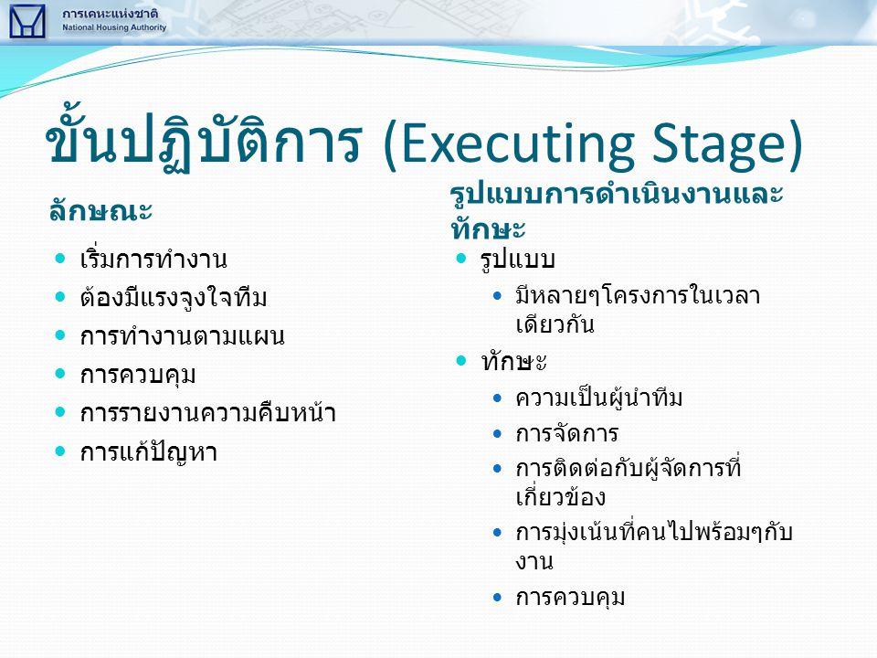 ขั้นปฏิบัติการ (Executing Stage) ลักษณะ รูปแบบการดำเนินงานและ ทักษะ  เริ่มการทำงาน  ต้องมีแรงจูงใจทีม  การทำงานตามแผน  การควบคุม  การรายงานความคื