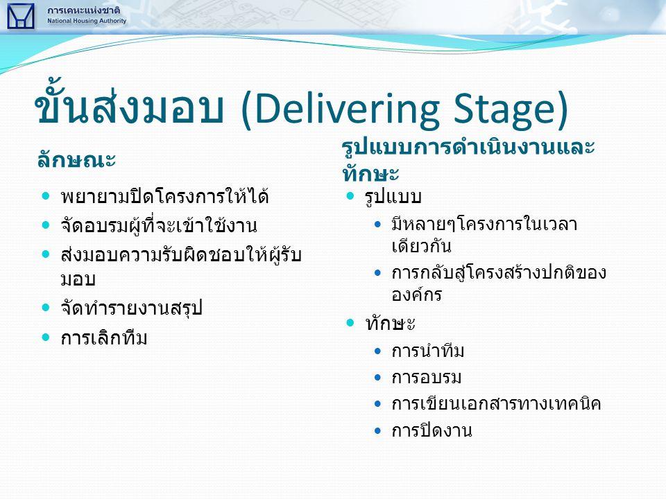 ขั้นส่งมอบ (Delivering Stage) ลักษณะ รูปแบบการดำเนินงานและ ทักษะ  พยายามปิดโครงการให้ได้  จัดอบรมผู้ที่จะเข้าใช้งาน  ส่งมอบความรับผิดชอบให้ผู้รับ ม