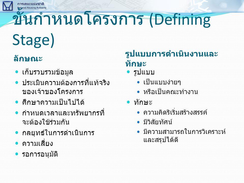 ขั้นกำหนดโครงการ (Defining Stage) ลักษณะ รูปแบบการดำเนินงานและ ทักษะ  เก็บรวบรวมข้อมูล  ประเมินความต้องการที่แท้จริง ของเจ้าของโครงการ  ศึกษาความเป