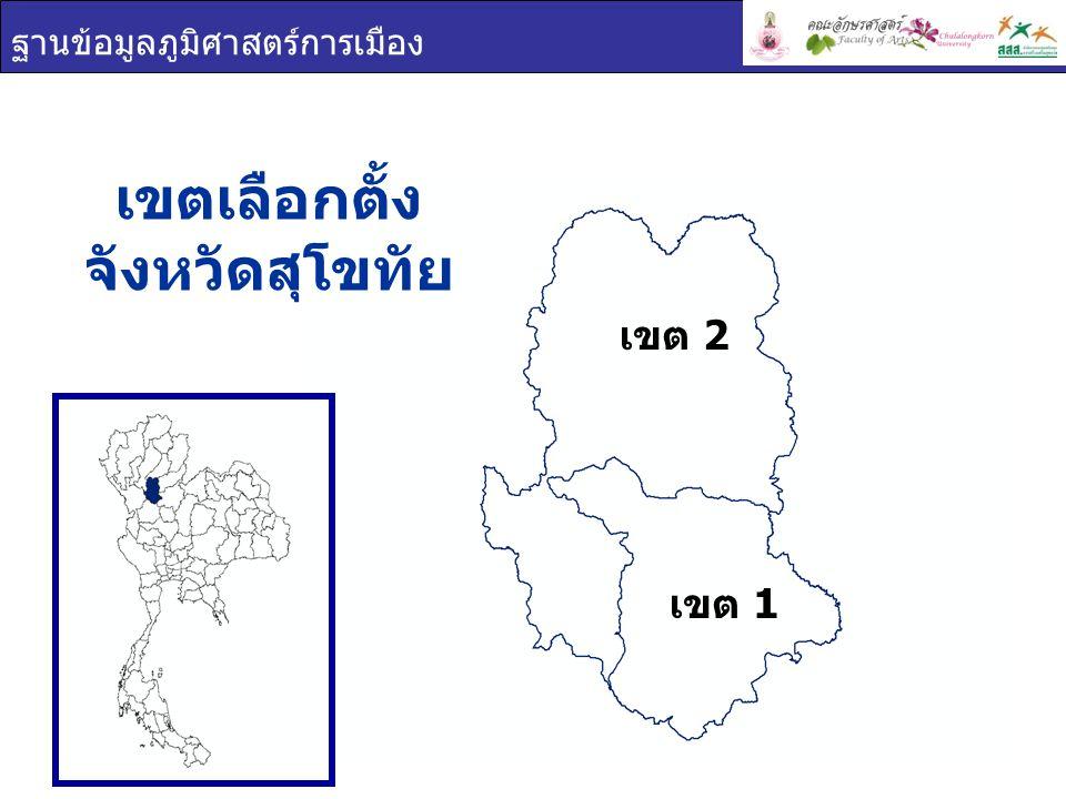ฐานข้อมูลภูมิศาสตร์การเมือง การใช้สิทธิเลือกตั้ง จังหวัด สุโขทัย เขตผู้มีสิทธิเลือกตั้งผู้ใช้สิทธิเลือกตั้งร้อยละผู้ใช้สิทธิ เลือกตั้ง สุโขทัย 403,298322,72880.02 เขต 1 203,932160,81878.86 เขต 2 199,366161,91081.21 เขต 1 เขต 2 19.98% 80.02% ผู้มาใช้สิทธิเลือกตั้ง ผู้ไม่มาใช้สิทธิเลือกตั้ง ผลรวม