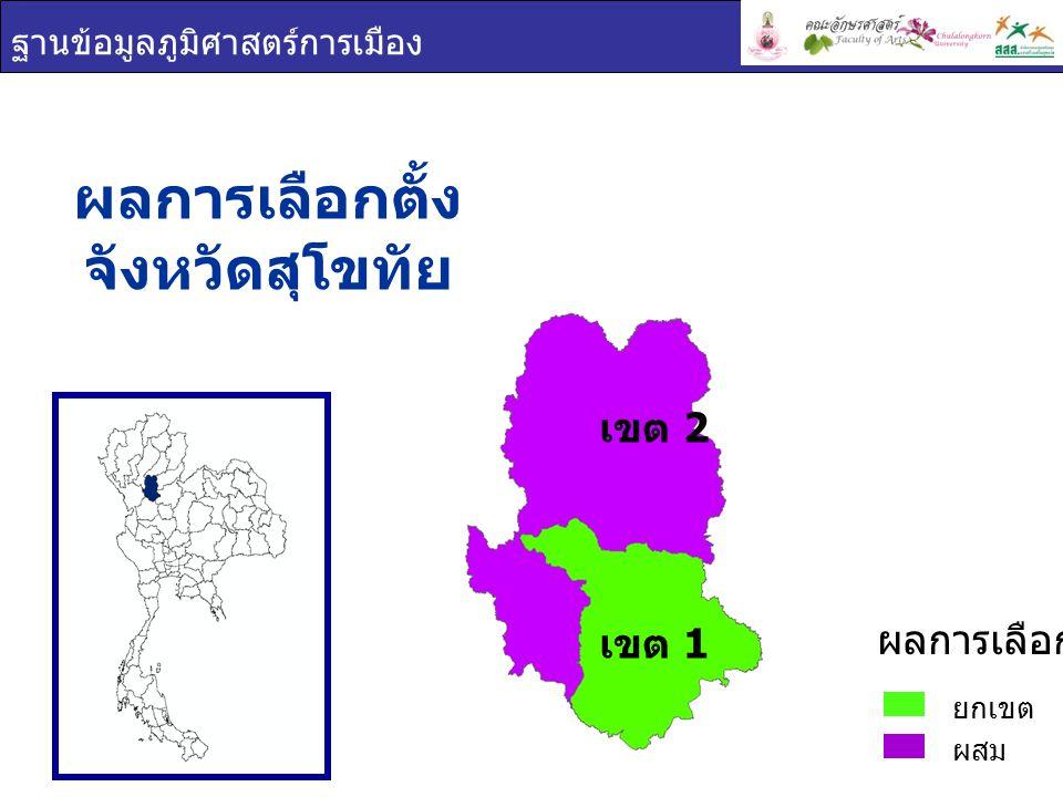 ฐานข้อมูลภูมิศาสตร์การเมือง พรรคการเมือง จังหวัดสุโขทัย ชาติไทย ยกเขต ผสม ผลการเลือกตั้ง ประชาธิปัตย์มัชฌิมาธิปไตย เขต 2 เขต 1 เขต 2 เขต 1 เขต 2 เขต 1