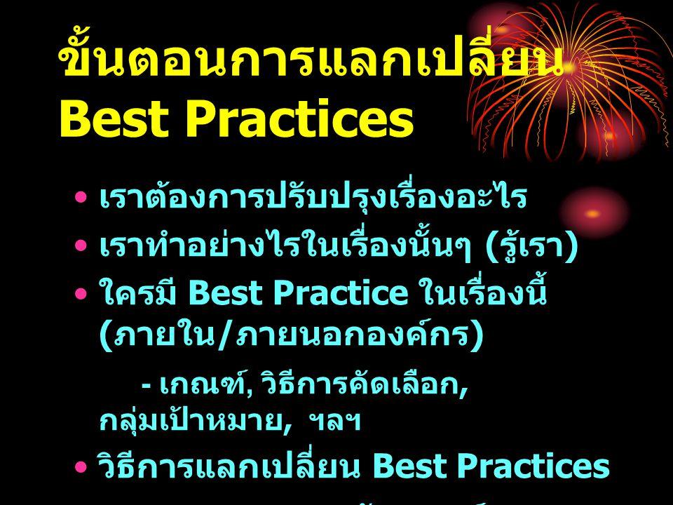 ขั้นตอนการแลกเปลี่ยน Best Practices • เราต้องการปรับปรุงเรื่องอะไร • เราทำอย่างไรในเรื่องนั้นๆ ( รู้เรา ) • ใครมี Best Practice ในเรื่องนี้ ( ภายใน / ภายนอกองค์กร ) - เกณฑ์, วิธีการคัดเลือก, กลุ่มเป้าหมาย, ฯลฯ • วิธีการแลกเปลี่ยน Best Practices - แบบสอบถาม, สัมภาษณ์ทาง โทรศัพท์, Site visit