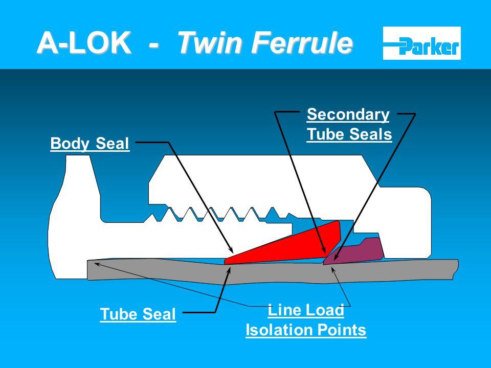 6 CHECK TUBE INSERTION INCORRECT CORRECT