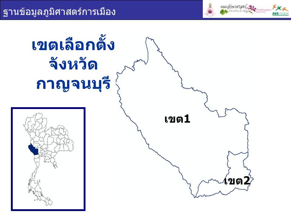 ฐานข้อมูลภูมิศาสตร์การเมือง เขตผู้มีสิทธิเลือกตั้งผู้ใช้สิทธิเลือกตั้งร้อยละผู้ใช้สิทธิ เลือกตั้ง กาญจนบุรี 521,176402,68277.26 เขต 1 293,101224,74876.68 เขต 2 228,075177,93478.02 การใช้สิทธิเลือกตั้ง จังหวัดกาญจนบุรี ผู้มาใช้สิทธิเลือกตั้ง ผู้ไม่มาใช้สิทธิเลือกตั้ง ผลรวม เขต 1 เขต 2 22.74% 77.26%
