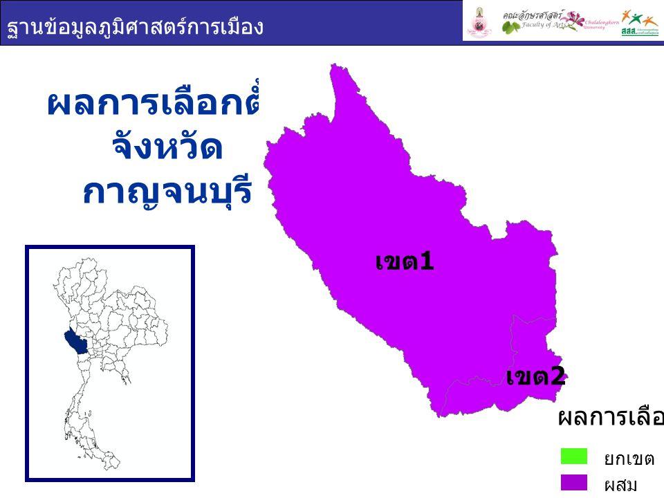 ฐานข้อมูลภูมิศาสตร์การเมือง พรรคการเมือง จังหวัด กาญจนบุรี พลังประชาชนประชาธิปัตย์ เขต 1 เขต 2 เขต 1 เขต 2 ยกเขต ผสม ผลการเลือกตั้ง