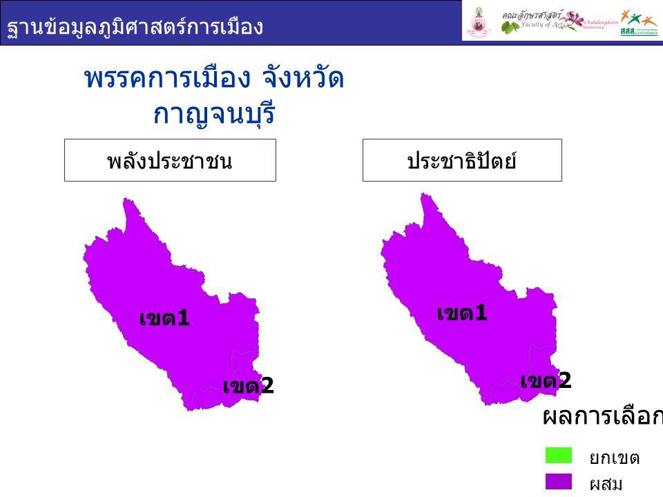 ฐานข้อมูลภูมิศาสตร์การเมือง พรรคการเมือง : จังหวัดกาญจนบุรี เขต 1 ยกเขต ผสม ผลการเลือกตั้ง ชื่อ - สกุล ภาพพรรค คะแนน เสียง ที่ได้ ร้อยละของคะแนน ที่ได้ ต่อจำนวน ผู้ใช้สิทธิเลือกตั้ง ร้อยละของคะแนน ที่ได้ ต่อจำนวน ผู้มีสิทธิเลือกตั้ง พลโท มะ โพธิ์งาม พลัง ประชาชน 79,21935.2527.03 พลเอก สมชาย วิษณุวงศ์ พลัง ประชาชน 74,93733.3425.57 อัฏฐพล โพธิพิพิธ ประชาธิปัต ย์ 69,51130.9323.72 เขต 1