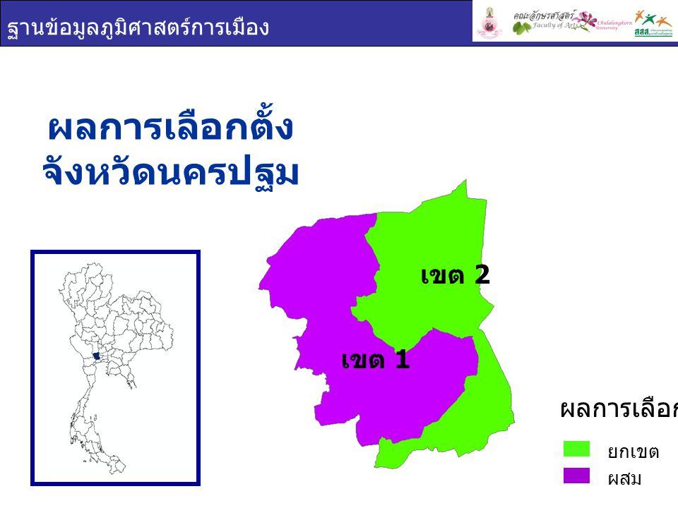 ฐานข้อมูลภูมิศาสตร์การเมือง เขต 1 เขต 2 ผลการเลือกตั้ง จังหวัดนครปฐม ยกเขต ผสม ผลการเลือกตั้ง