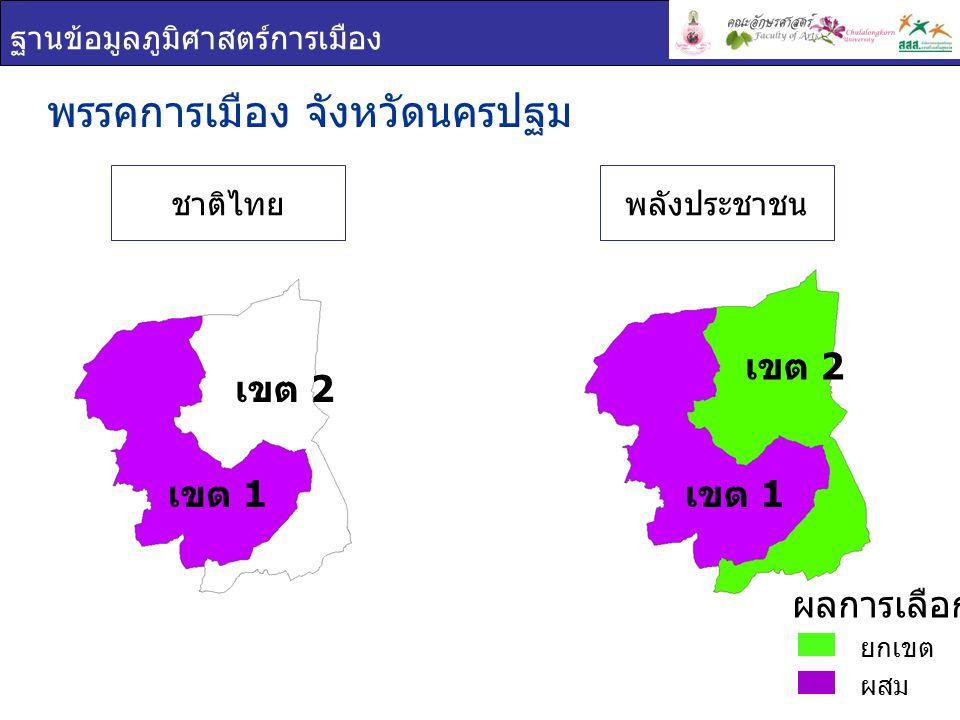 ฐานข้อมูลภูมิศาสตร์การเมือง เขต 1 เขต 2 พรรคการเมือง จังหวัดนครปฐม ยกเขต ผสม ผลการเลือกตั้ง ชาติไทย เขต 1 เขต 2 พลังประชาชน
