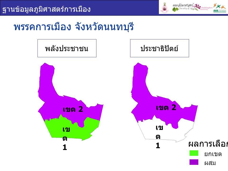 ฐานข้อมูลภูมิศาสตร์การเมือง พรรคการเมือง จังหวัดนนทบุรี ยกเขต ผสม ผลการเลือกตั้ง พลังประชาชนประชาธิปัตย์ เข ต 1 เขต 2 เข ต 1 เขต 2