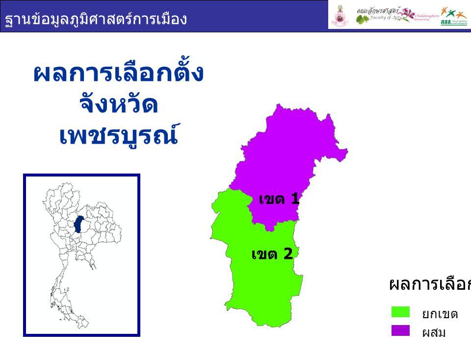ฐานข้อมูลภูมิศาสตร์การเมือง ผลการเลือกตั้ง จังหวัด เพชรบูรณ์ ยกเขต ผสม ผลการเลือกตั้ง เขต 1 เขต 2