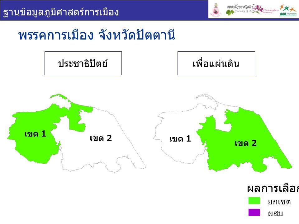 ฐานข้อมูลภูมิศาสตร์การเมือง พรรคการเมือง จังหวัดปัตตานี ยกเขต ผสม ผลการเลือกตั้ง ประชาธิปัตย์ เพื่อแผ่นดิน เขต 1 เขต 2 เขต 1 เขต 2
