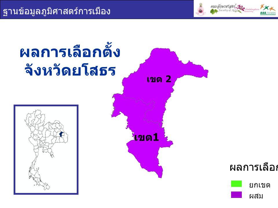 ฐานข้อมูลภูมิศาสตร์การเมือง พรรคการเมือง จังหวัดยโสธร เพื่อแผ่นดินประชาธิปัตย์ ยกเขต ผสม ผลการเลือกตั้ง พลังประชาชน เขต 1 เขต 2 เขต 1 เขต 2 เขต 1 เขต 2