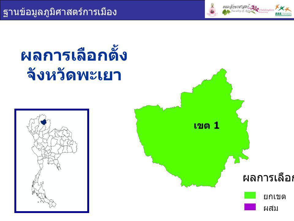 ฐานข้อมูลภูมิศาสตร์การเมือง ผลการเลือกตั้ง จังหวัดพะเยา ยกเขต ผสม ผลการเลือกตั้ง เขต 1