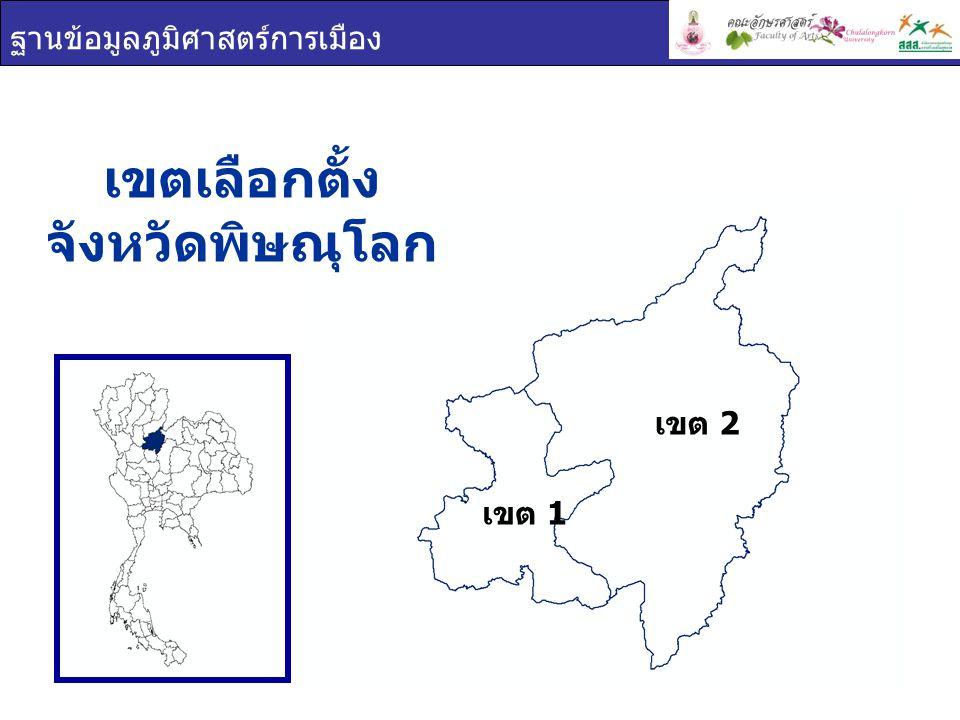 ฐานข้อมูลภูมิศาสตร์การเมือง เขต 1 การใช้สิทธิเลือกตั้ง จังหวัด พิษณุโลก เขตผู้มีสิทธิเลือกตั้งผู้ใช้สิทธิเลือกตั้งร้อยละผู้ใช้สิทธิ เลือกตั้ง พิษณุโลก 605,277445,71373.64 เขต 1 363,487270,19974.34 เขต 2 241,790175,51472.59 เขต 2 ผู้มาใช้สิทธิเลือกตั้ง ผู้ไม่มาใช้สิทธิเลือกตั้ง ผลรวม 73.64% 26.36%