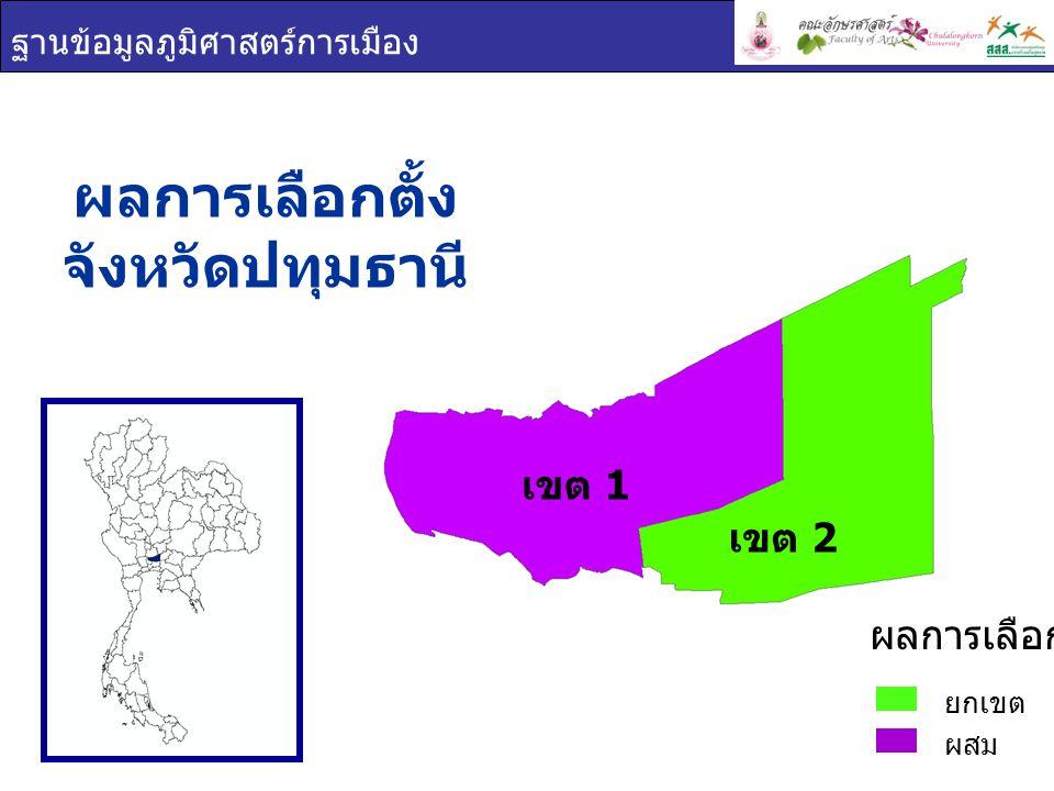 ฐานข้อมูลภูมิศาสตร์การเมือง พรรคการเมือง จังหวัดปทุมธานี ยกเขต ผสม ผลการเลือกตั้ง ชาติไทยพลังประชาชน เขต 1 เขต 2 เขต 1 เขต 2
