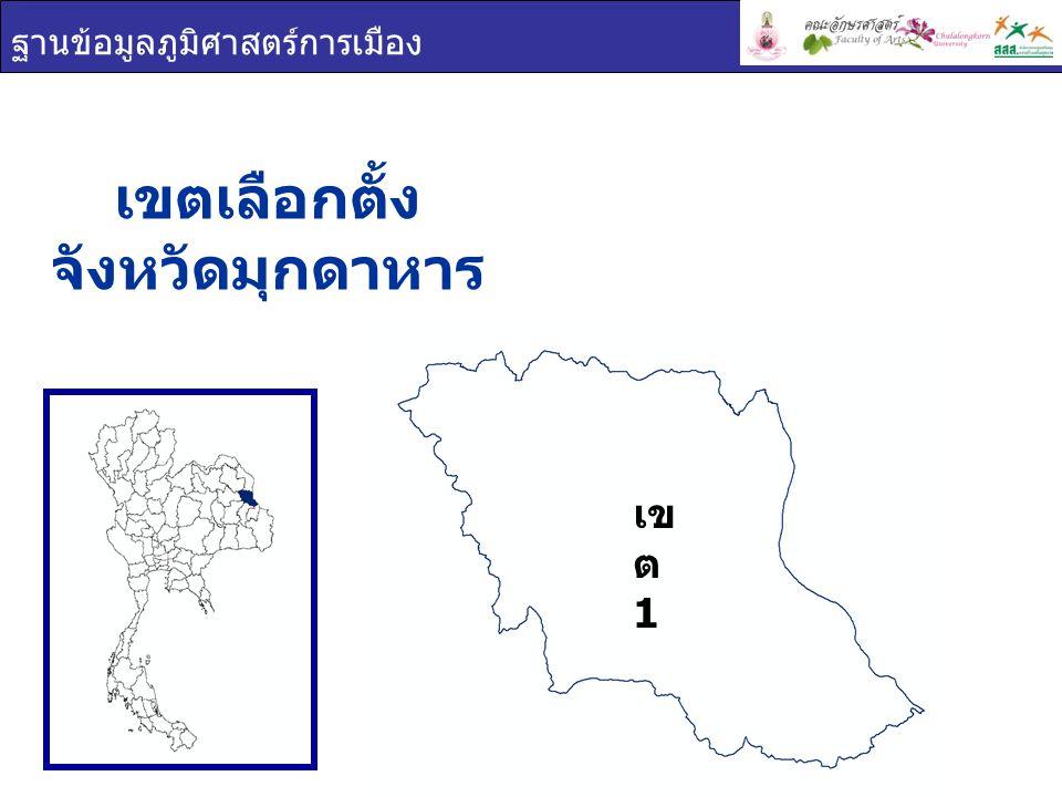 ฐานข้อมูลภูมิศาสตร์การเมือง เข ต 1 การใช้สิทธิเลือกตั้ง จังหวัด มุกดาหาร เขตผู้มีสิทธิเลือกตั้งผู้ใช้สิทธิเลือกตั้งร้อยละผู้ใช้สิทธิ เลือกตั้ง มุกดาหาร 235,456175,36174.48 เขต 1 235,456175,36174.48 ผู้มาใช้สิทธิเลือกตั้ง ผู้ไม่มาใช้สิทธิเลือกตั้ง ผลรวม 74.48% 25.52%