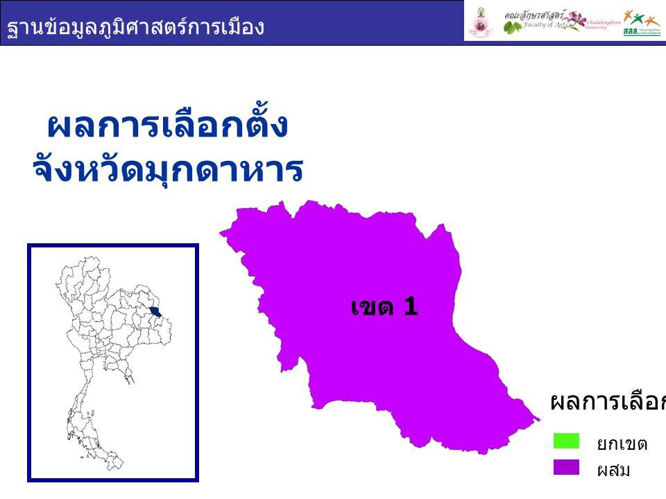 ฐานข้อมูลภูมิศาสตร์การเมือง เขต 1 ผลการเลือกตั้ง จังหวัดมุกดาหาร ยกเขต ผสม ผลการเลือกตั้ง