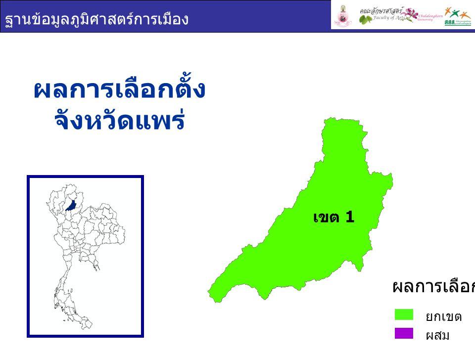 ฐานข้อมูลภูมิศาสตร์การเมือง ผลการเลือกตั้ง จังหวัดแพร่ ยกเขต ผสม ผลการเลือกตั้ง เขต 1