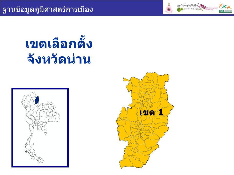 ฐานข้อมูลภูมิศาสตร์การเมือง เขตเลือกตั้ง จังหวัดน่าน เขต 1